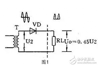 四种整流电路:半波整流、全波整流、全波桥式整流、倍压整流