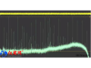 比较示波器和频谱仪的分析性能指标,它们有什么不同?