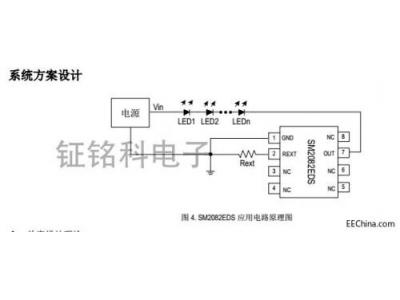 高压线性恒流芯片SM2082EDS性能指标和应用电路