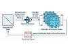 感测系统是工业物联网重要环节,如何保证安全?