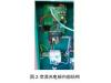 充电桩中剩余电流保护器该如何选择?