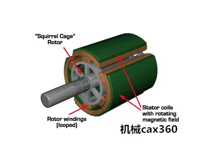 异步电动机原理特性科普