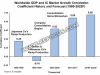 IC Insights预测:全球IC增长和全球GDP增长关联日益密切
