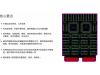 PCB设计的元器件布局规则