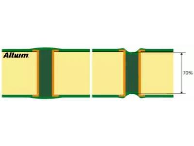 PCB设计中BGA器件布局布线经验谈