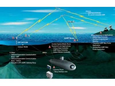 超声波水位传感器工作原理和相关应用