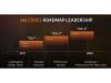 AMD在与英特尔的竞争中依然处于下风,7nm工艺能否改变大局?