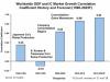 中国力量崛起,IC Insights报告指出中国经济对IC市场的影响