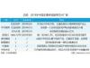 为5G做最后冲刺,海思,联发科,紫光展锐等企业争相布局基带芯片产业