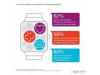 爱立信报告:医疗转型过程中5G扮演了什么样的角色?