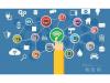 从NB-IoT到eSIM,中移物联网究竟是怎样的一个布局?