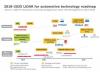 2019年MEMS激光雷达在自动驾驶领域是否有机会?