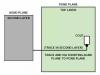 【技术分享】确定电流路径/电路板物理布局等,这些PCB设计技巧你都懂吗?