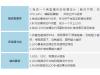 """""""华为杯""""第二届中国研究生创""""芯""""大赛-华为企业命题"""