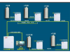 【技术分享】I2C/SPI/SCI/CAN等,微机中常见的总线简介