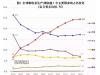 中国、美国和日本在制造业方面,差距到底有多大?