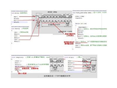 用C语言模拟IIC总线帮助你理解I2C