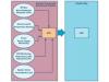 一文看懂功能安全ADC如何保证系统采集完整性