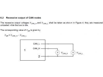 如何进行CAN总线电压测试?