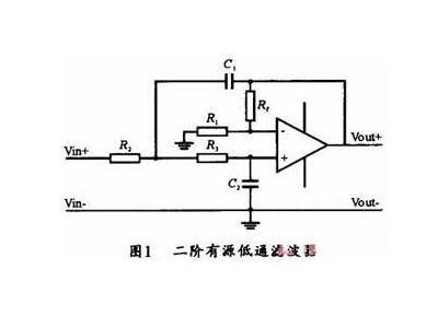 如何抑制开关电源的输出电压纹波