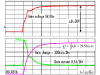 【技术分享】IGBT的驱触动功比值计算