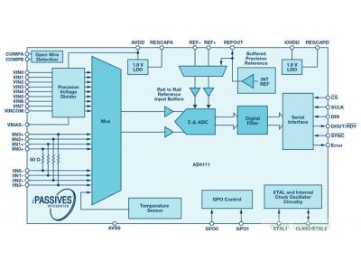 如何简化模拟输入模块的设计,便于过程控制?