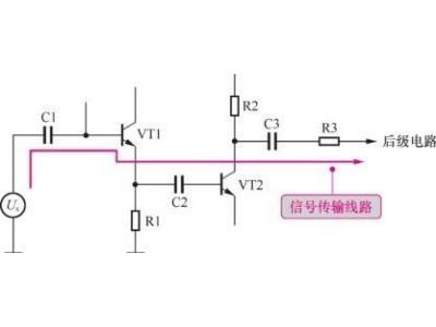 【技术分享】整机电路分析方法之集零为整