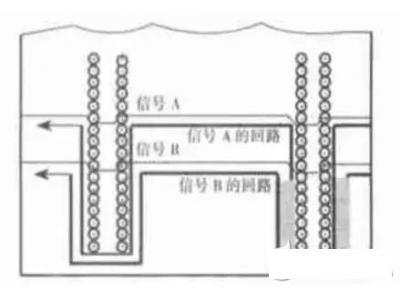 如何解决高频PCB设计中的干扰