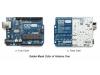【技术分享】PCB 阻焊层和助焊层的区别及设计教程
