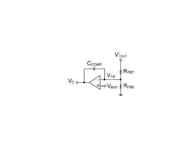 开关电源中常用三类误差放大器简介