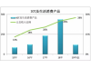 从互联网变身 AIoT消费品公司,小米是如何一起绝尘的?