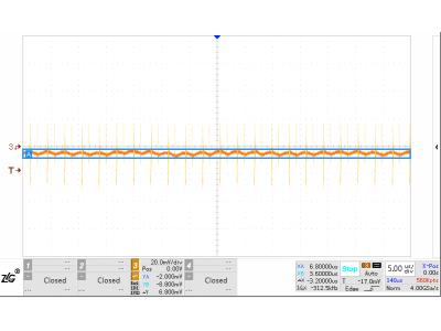 开关电源中的文波和噪声如何解决