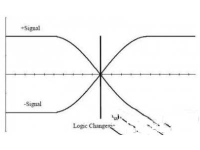 PCB设计中如何处理差分信号线