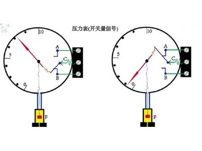 PLC基础知识:什么是开关量和模拟量