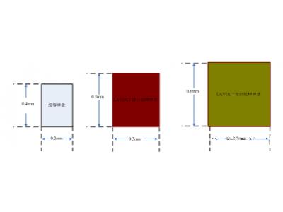 如何通过器件封装优化设计优化PCBA可制造性