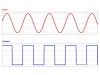 无源RC滤波器原理及应用