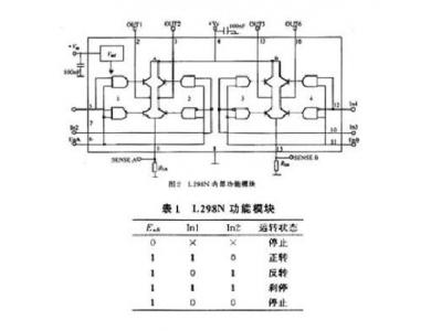 基于L298N芯片的直流电机驱动方案