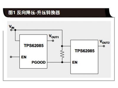 FPGA排序实现方法
