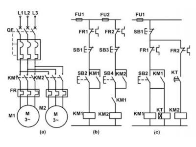 PLC在数控机床中的应用
