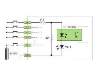 PLC连接传感器的方式