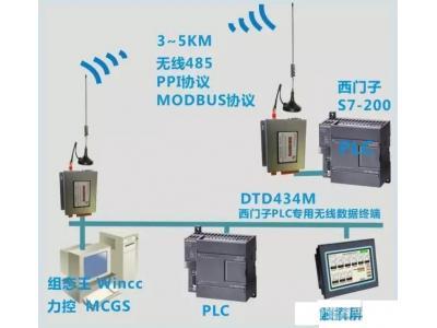 通过单片机实现对PLC的不同控制和操作