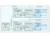 通过实时网络实现两轴网络运动控制系统