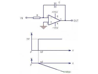 一文搞懂积分电路原理