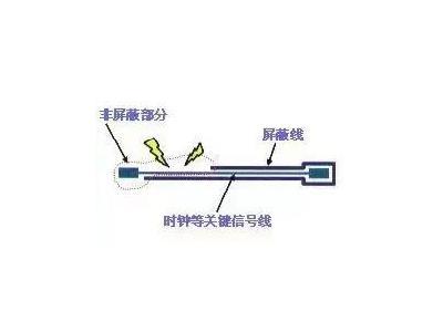 高速信号走线屏蔽规则