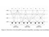 LibraBFT算法的原理和基本工作流程解析