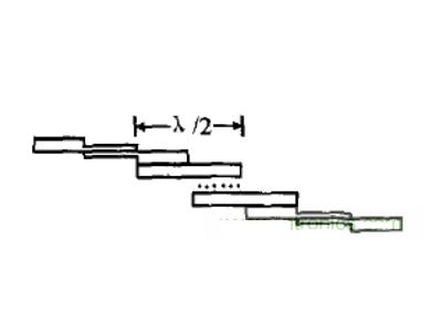 微波射频滤波器分类及性能指标