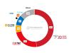 中国智能手机市场线上渠道销量统计:荣耀占据第一,小米排名第二