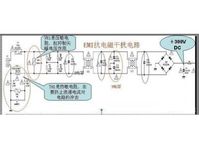 EMI-电磁干扰的分类