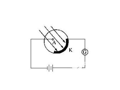 光电管工作原理及伏安特性曲线
