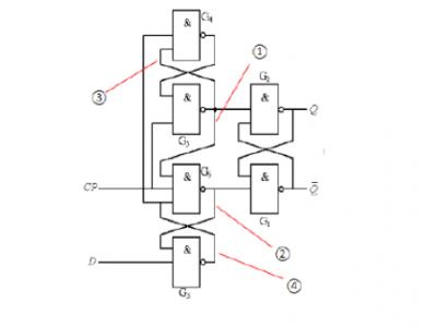 简述边沿触发器的电路结构和工作原理